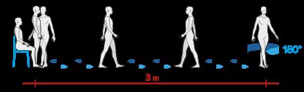 Valutazione della mobilità funzionale, del rischio di caduta e dell'equilibrio del soggetto.