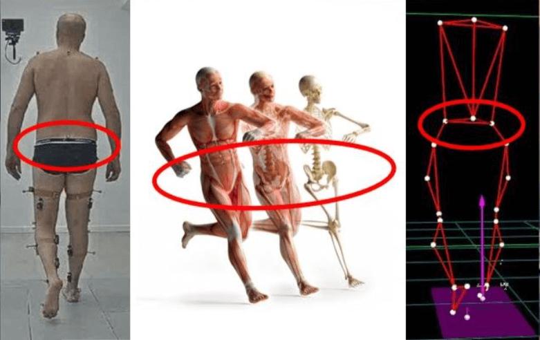 Orthesys per il Progetto IAP 1